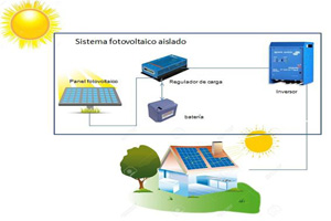 instalacion fotovoltaica rural
