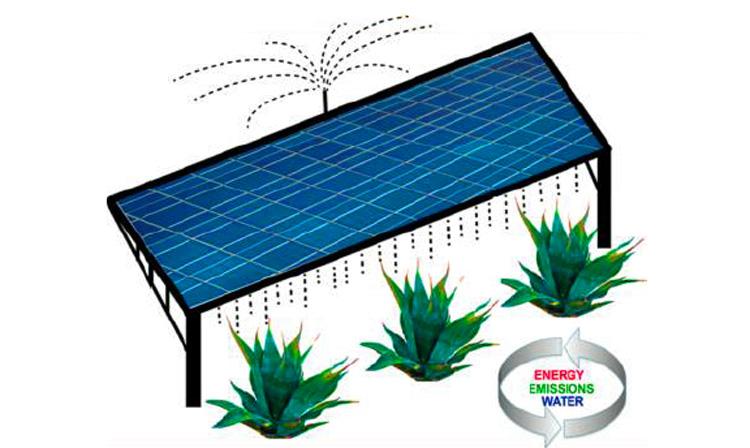 tecnologias paneles solares