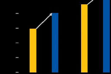La energía solar crece en Europa